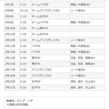 ソチオリンピックフィギュアスケート日程表.jpg